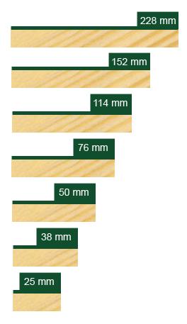 Tekwani timber length